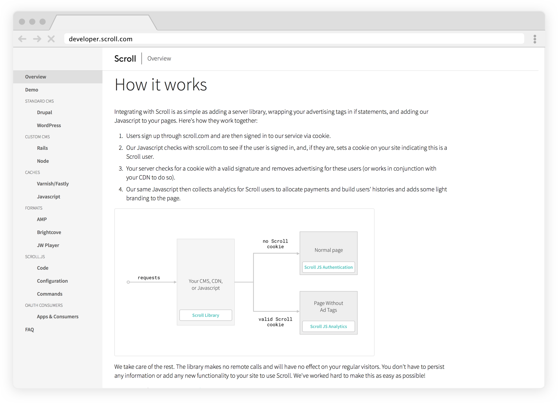 A sample of Scroll's developer resources, providing information about how Scroll works and how to set it up, which you can visit at the above link